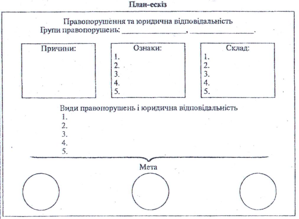 структурно-логічну схему.