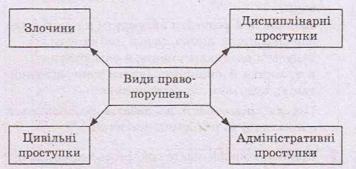 Метод «Обговорення в